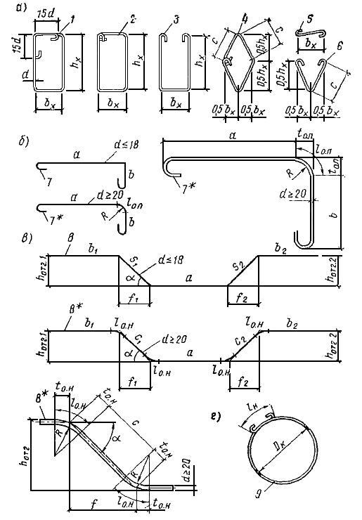 ВНТП 385  Строительные нормы и