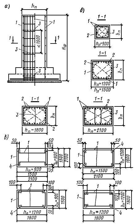 б - схемы установки
